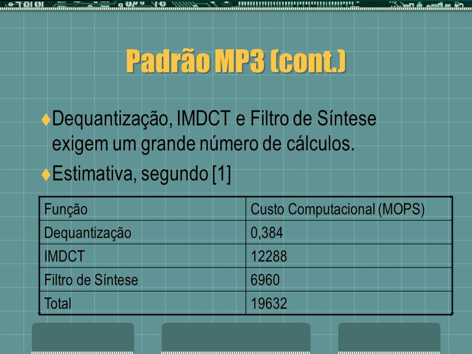 Padrão MP3 (cont.) Dequantização, IMDCT e Filtro de Síntese exigem um grande número de cálculos. Estimativa, segundo [1]